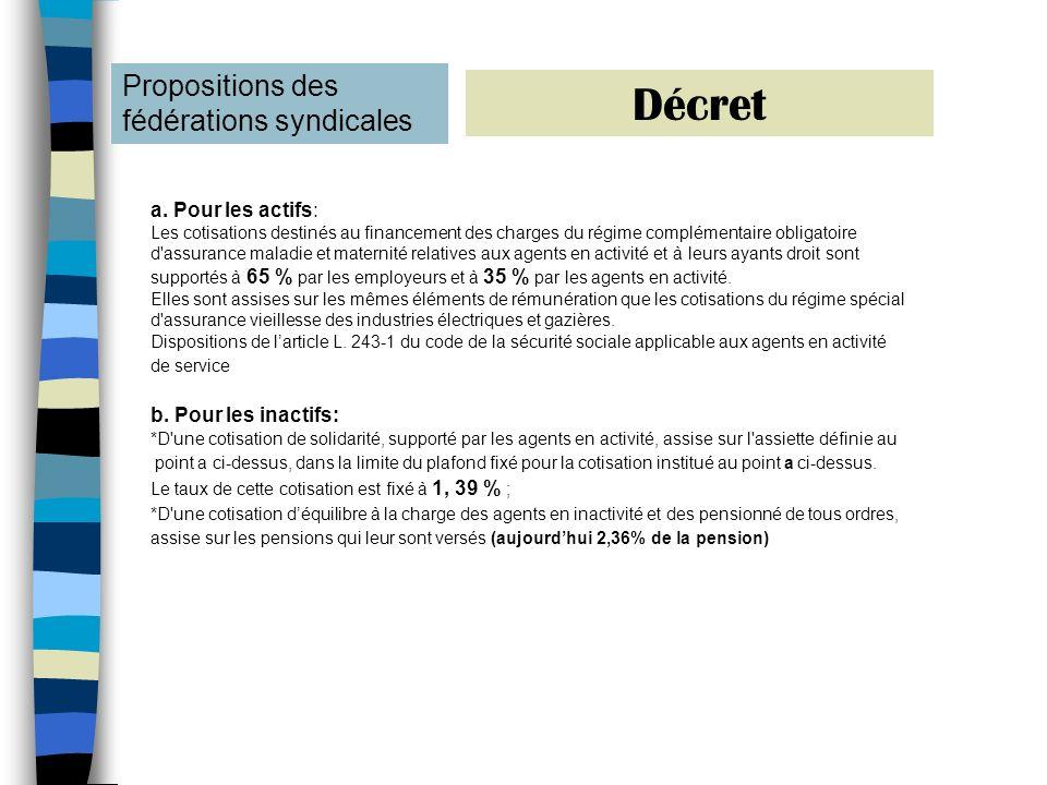 Décret Propositions des fédérations syndicales a. Pour les actifs: