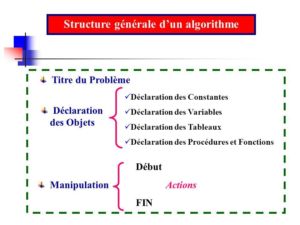 Structure générale d'un algorithme