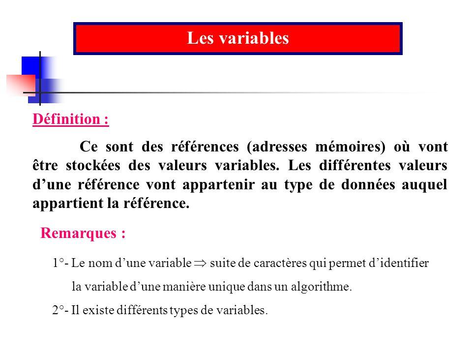 Les variables Définition :