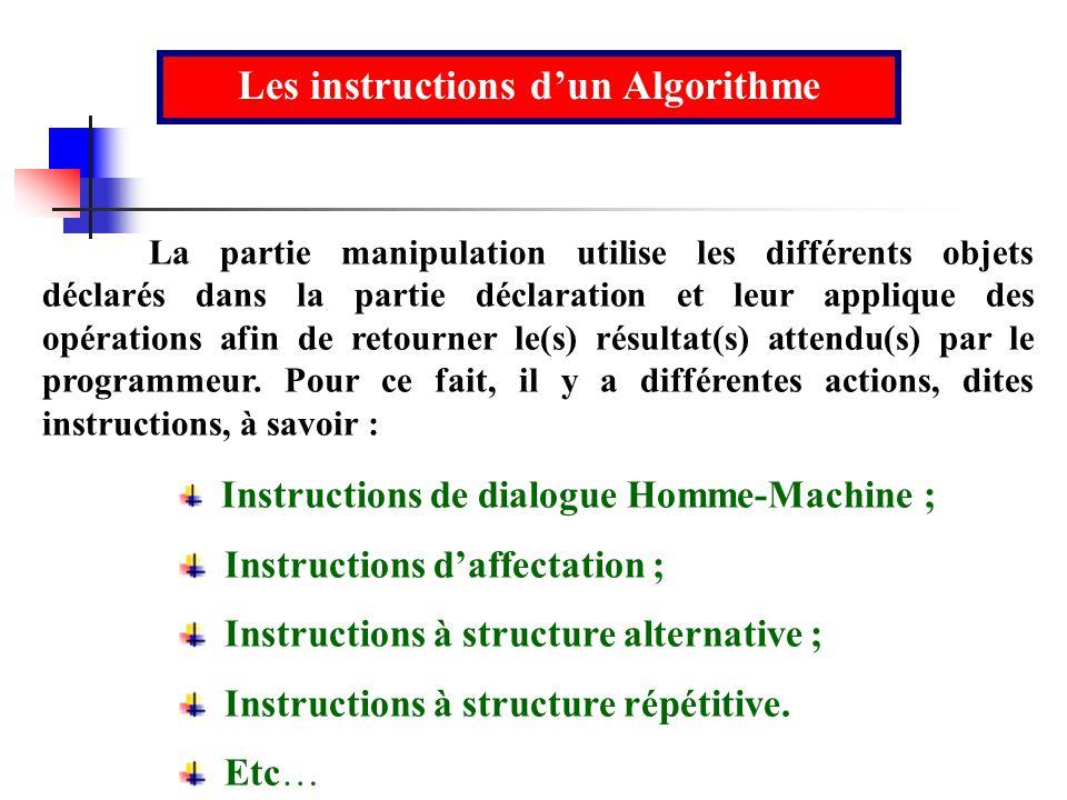 Les instructions d'un Algorithme