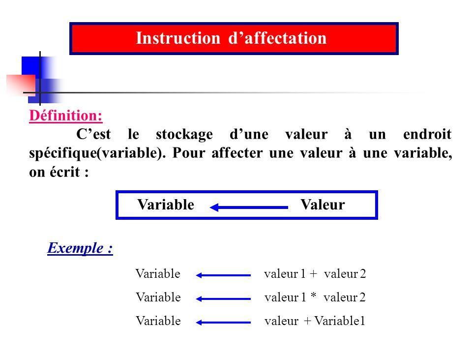 Instruction d'affectation