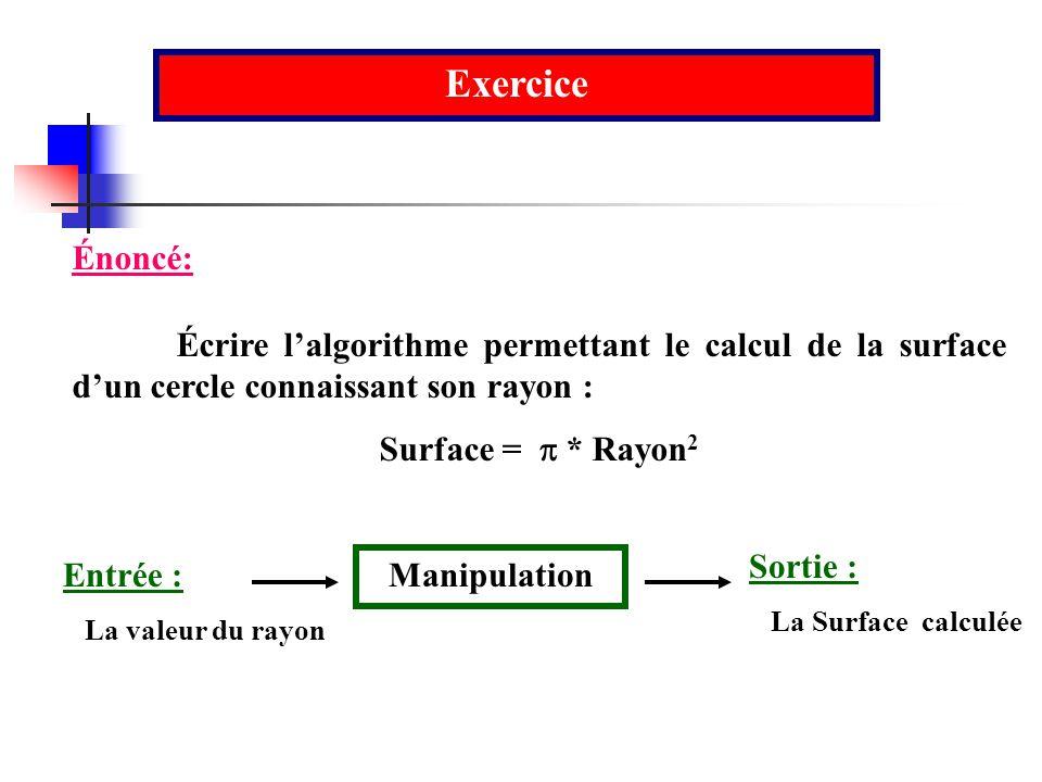 Exercice Énoncé: Écrire l'algorithme permettant le calcul de la surface d'un cercle connaissant son rayon :