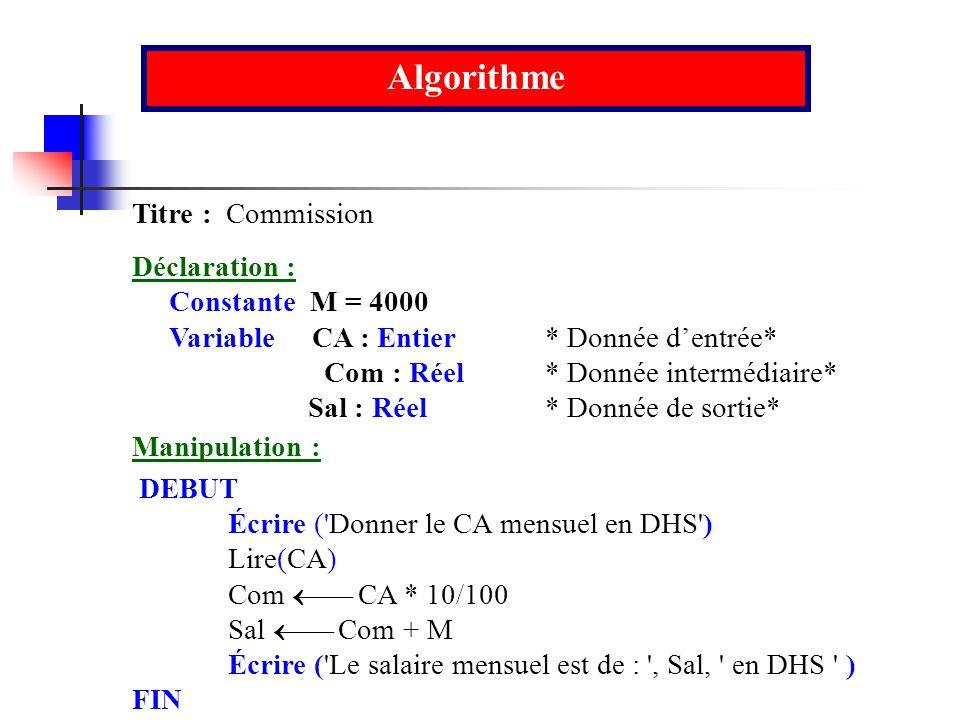 Algorithme Titre : Commission Déclaration : Constante M = 4000