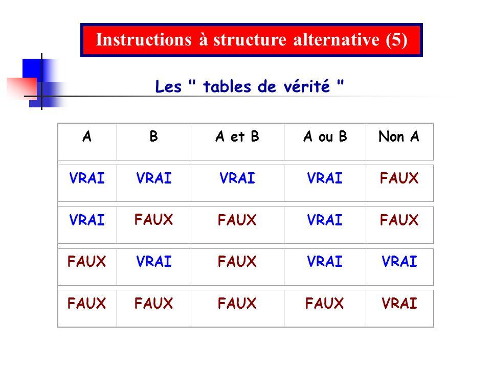 Instructions à structure alternative (5)