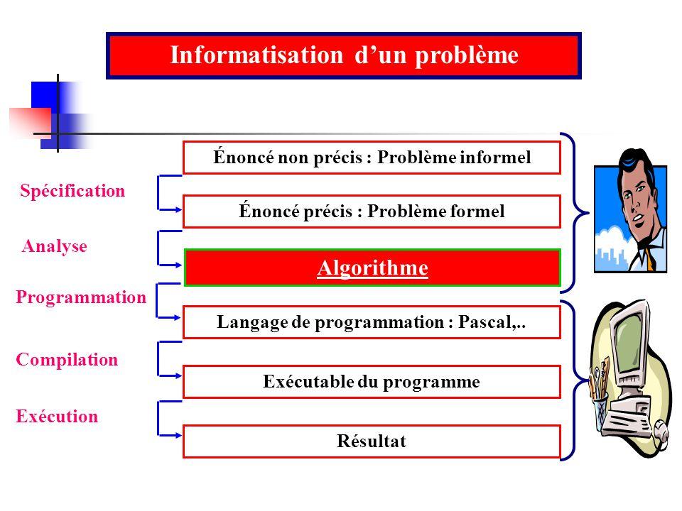 Informatisation d'un problème