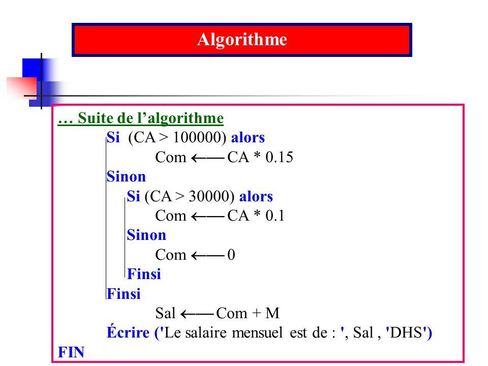 Algorithme … Suite de l'algorithme Si (CA > 100000) alors
