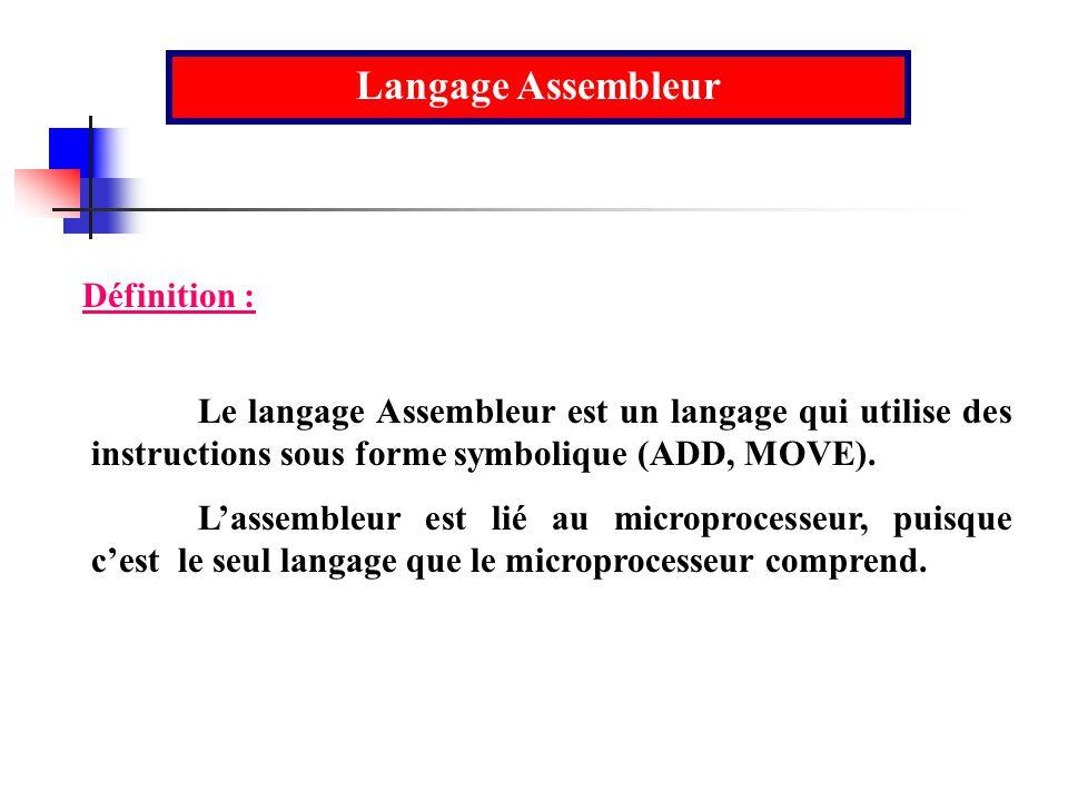 Langage Assembleur Définition :
