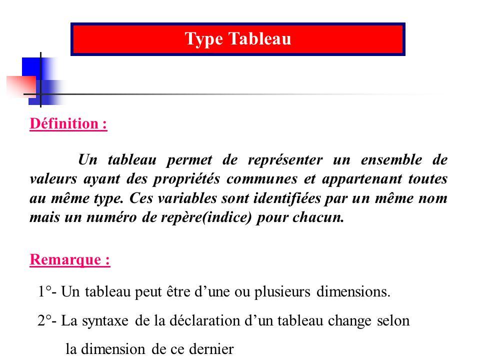 Type Tableau Définition :