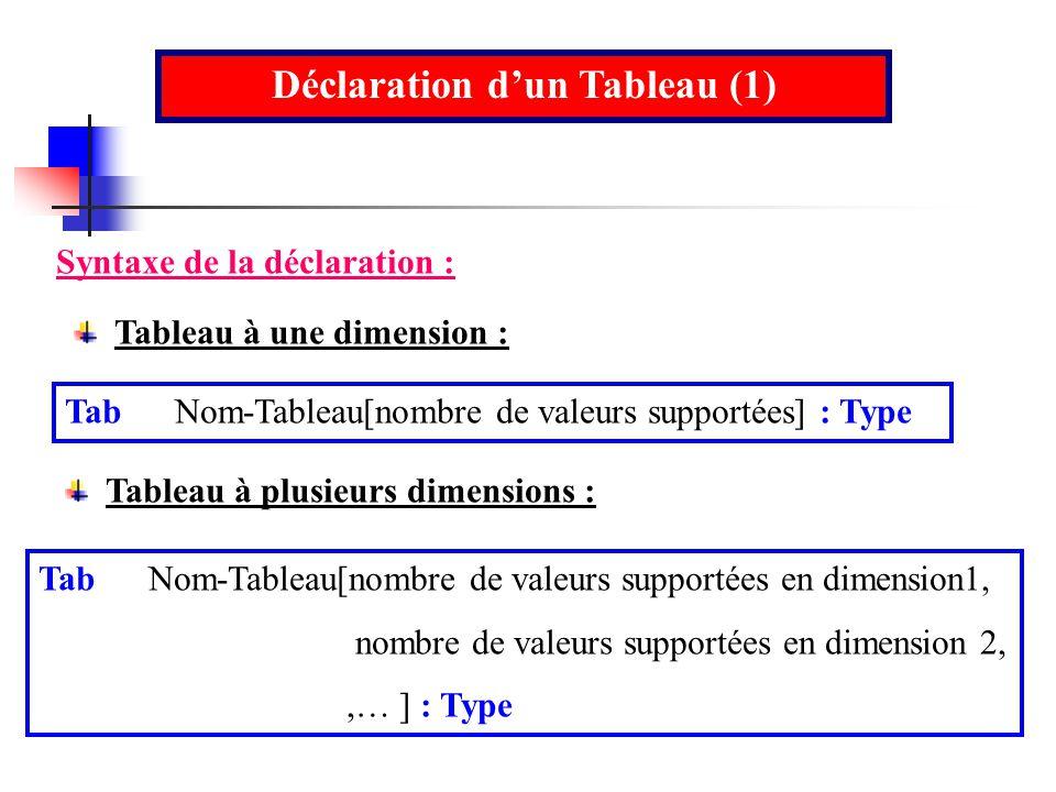 Déclaration d'un Tableau (1)