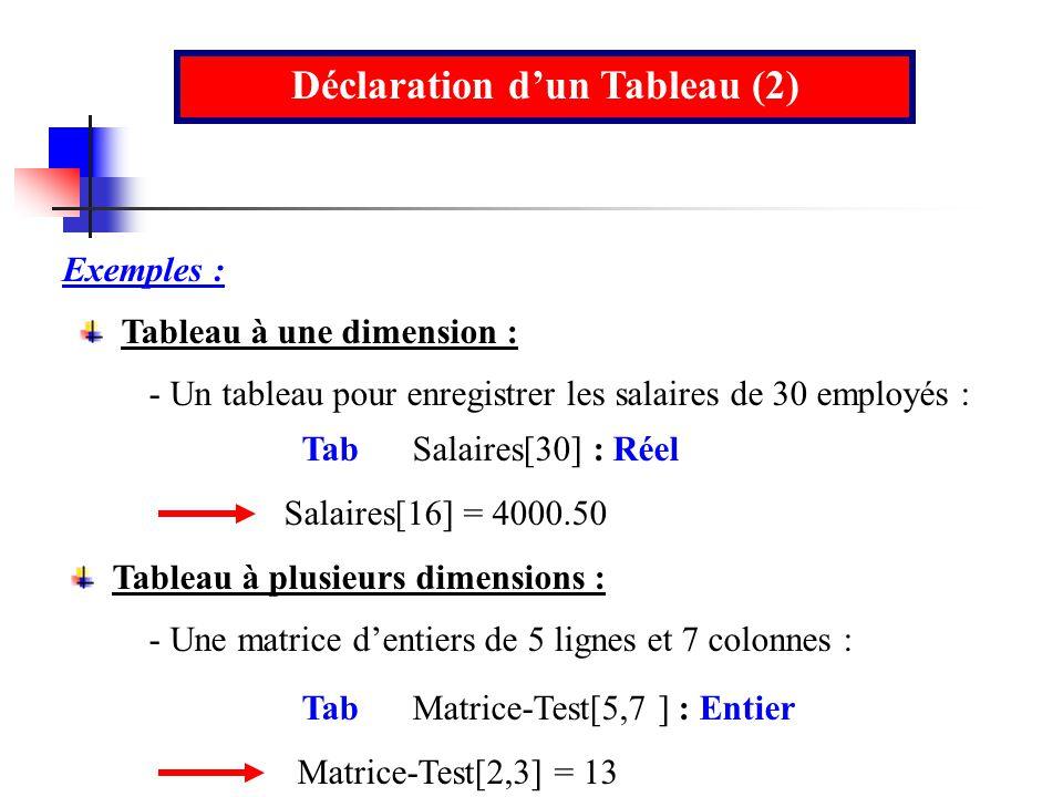 Déclaration d'un Tableau (2)