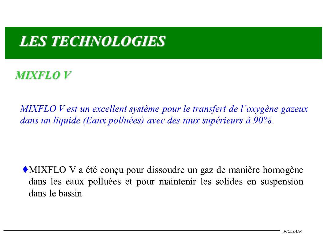 LES TECHNOLOGIES MIXFLO V