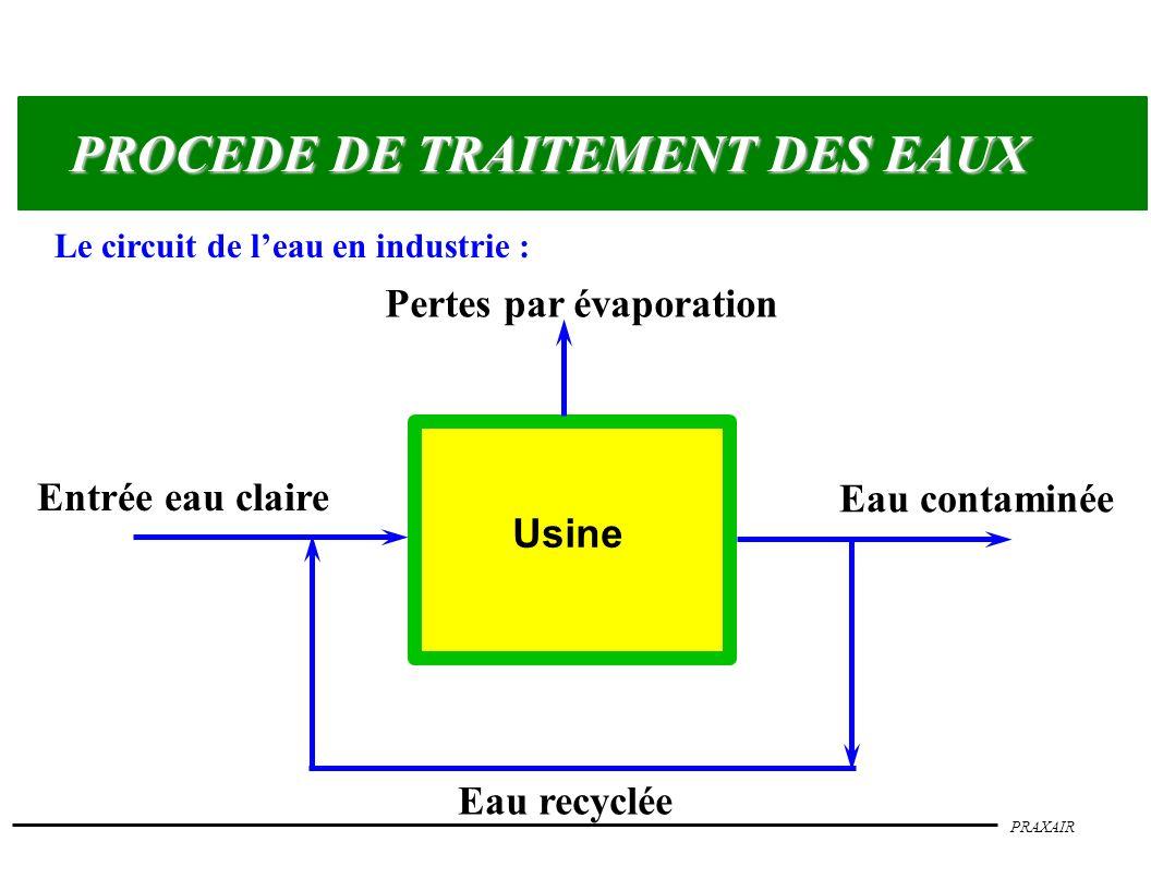 PROCEDE DE TRAITEMENT DES EAUX