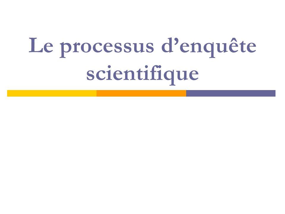 Le processus d'enquête scientifique