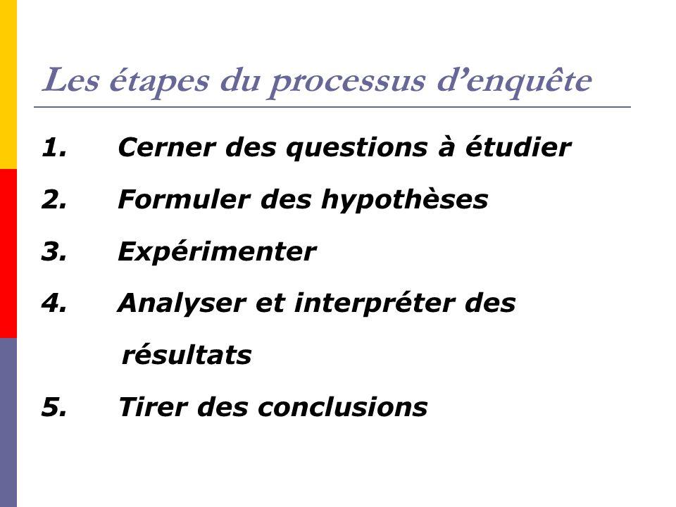 Les étapes du processus d'enquête