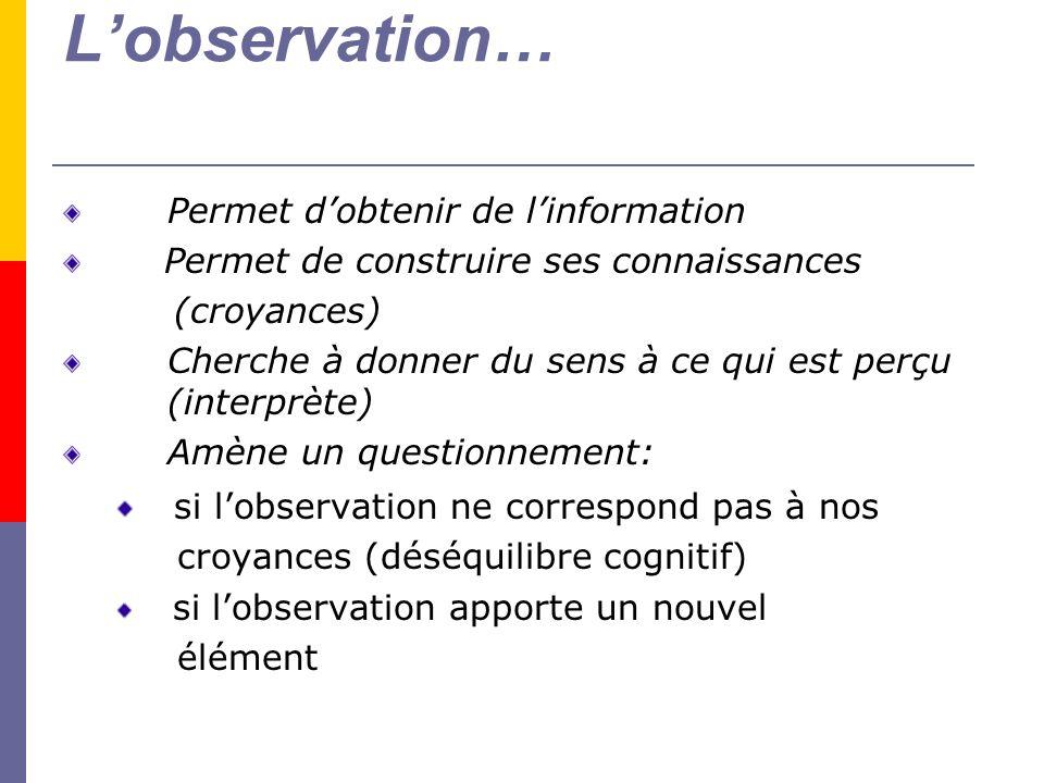 L'observation… si l'observation ne correspond pas à nos