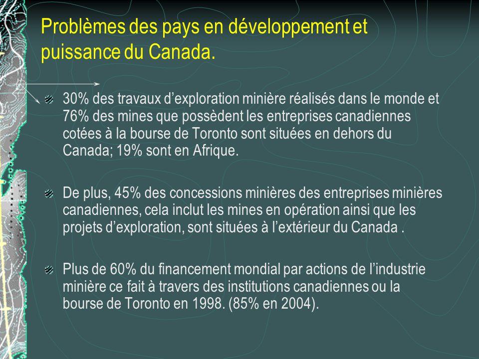 Problèmes des pays en développement et puissance du Canada.