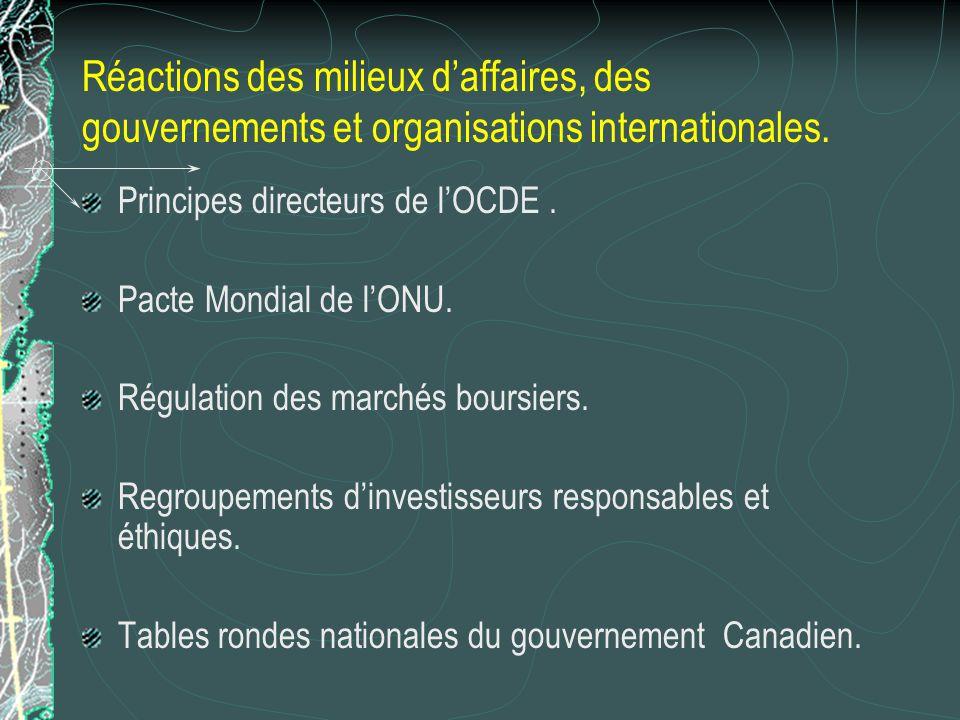 Réactions des milieux d'affaires, des gouvernements et organisations internationales.