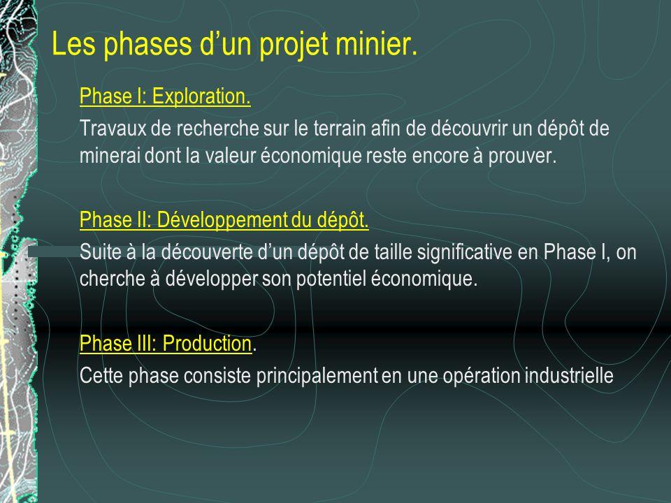 Les phases d'un projet minier.
