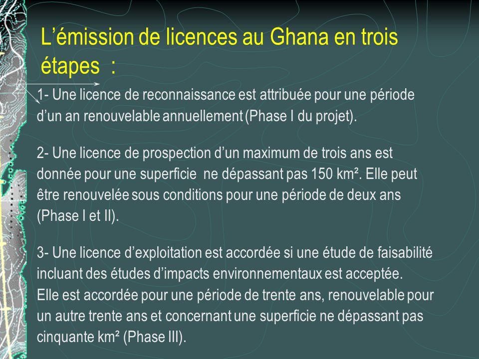 L'émission de licences au Ghana en trois étapes :
