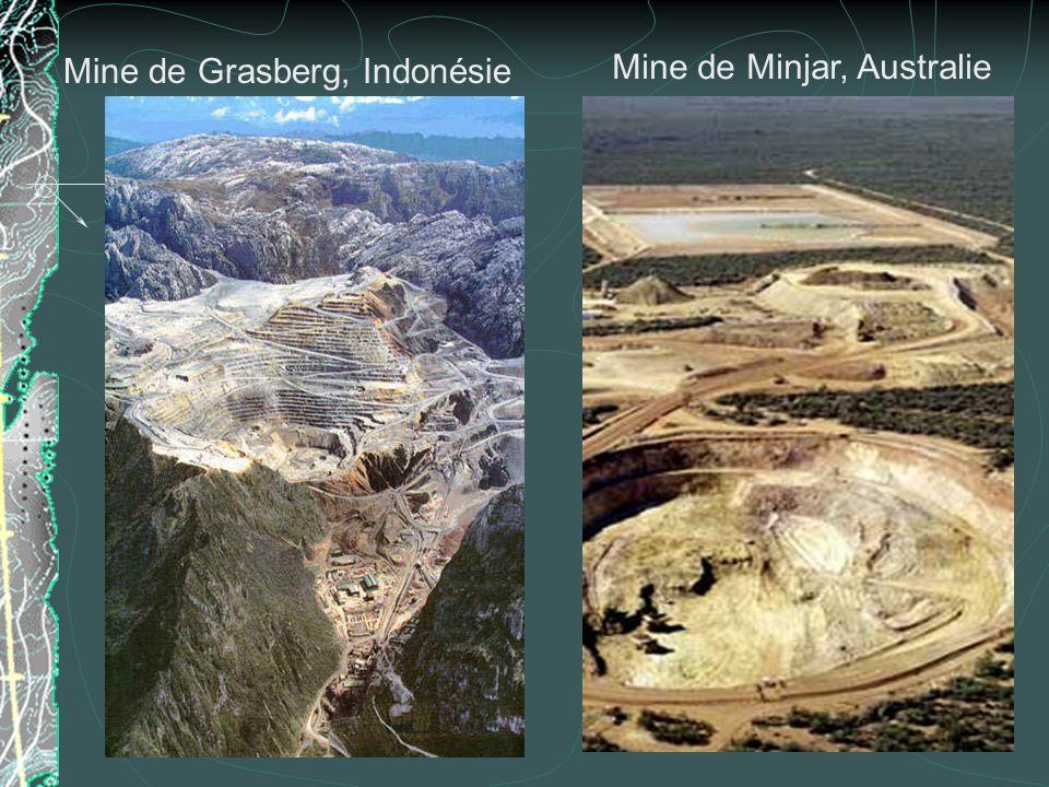 Mine de Grasberg, Indonésie