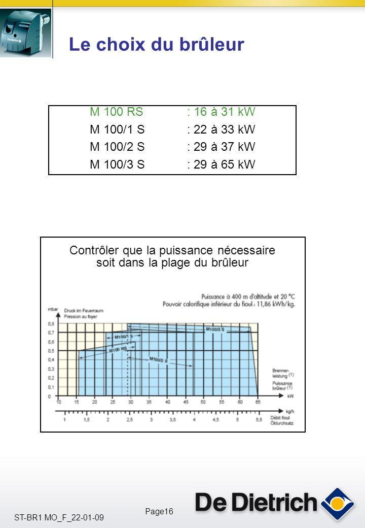 Le choix du brûleur M 100 RS : 16 à 31 kW M 100/1 S : 22 à 33 kW
