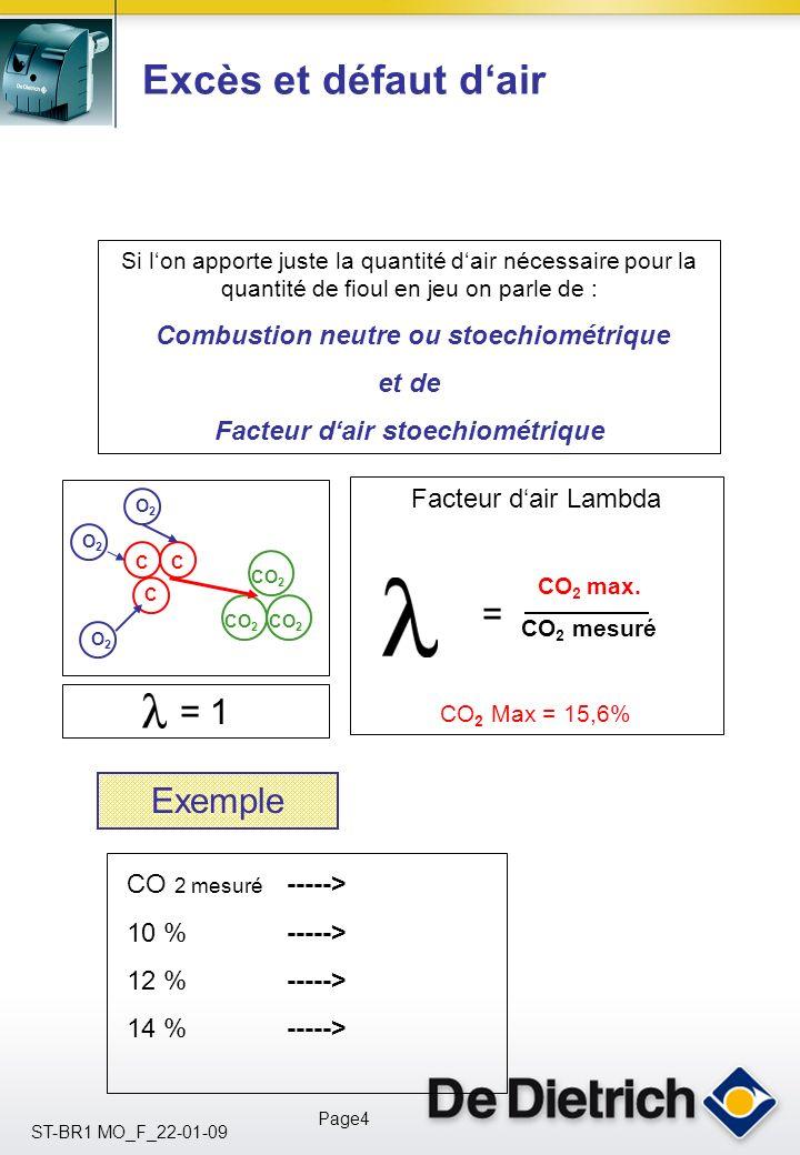 Excès et défaut d'air = = 1 Exemple et de