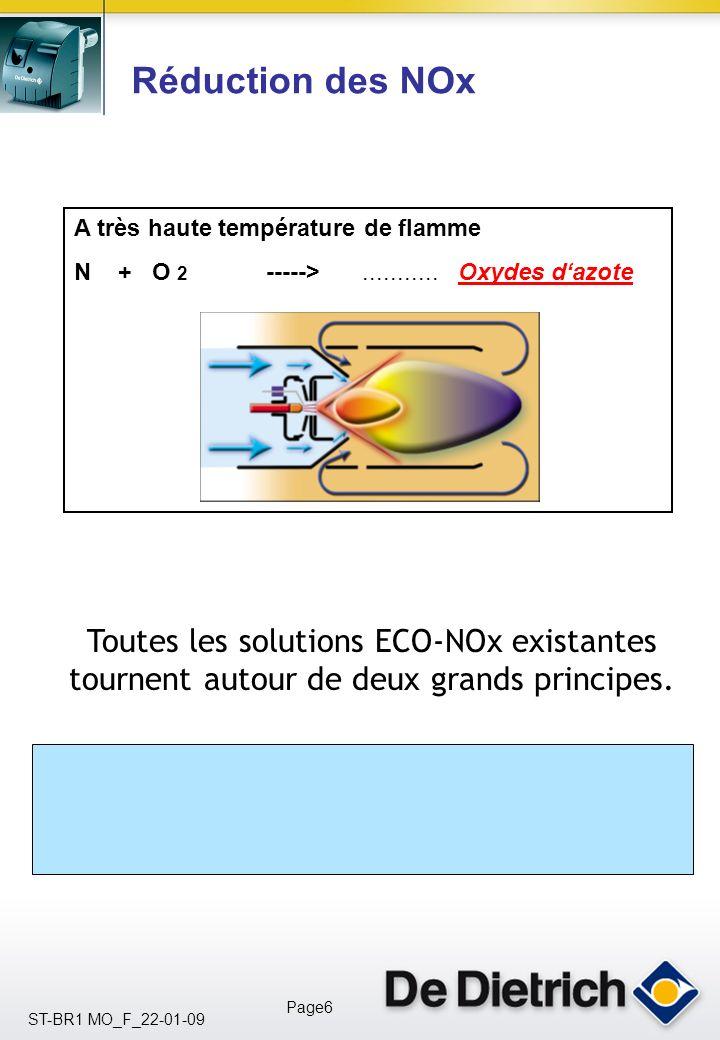 Réduction des NOx A très haute température de flamme. N + O 2 -----> ........... Oxydes d'azote.