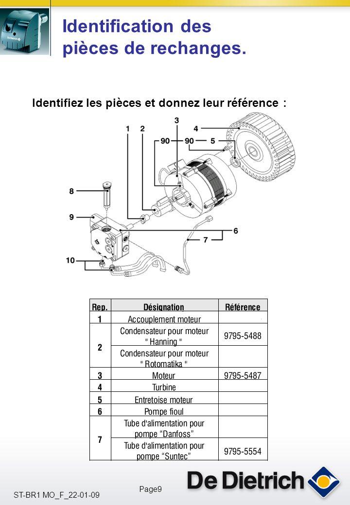 Identification des pièces de rechanges.