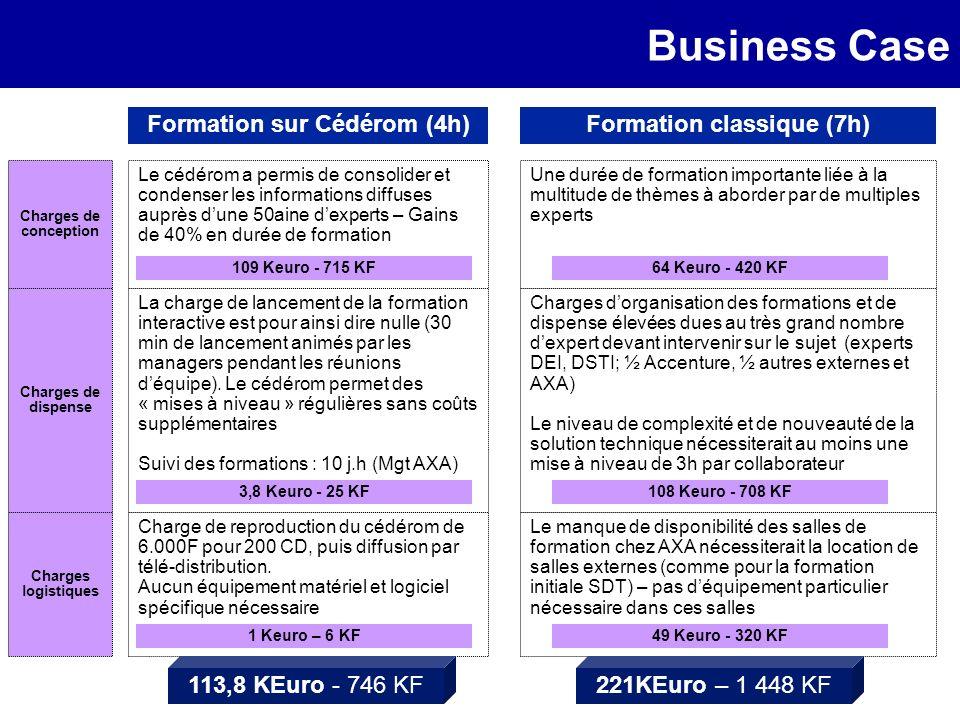 Formation sur Cédérom (4h) Formation classique (7h)