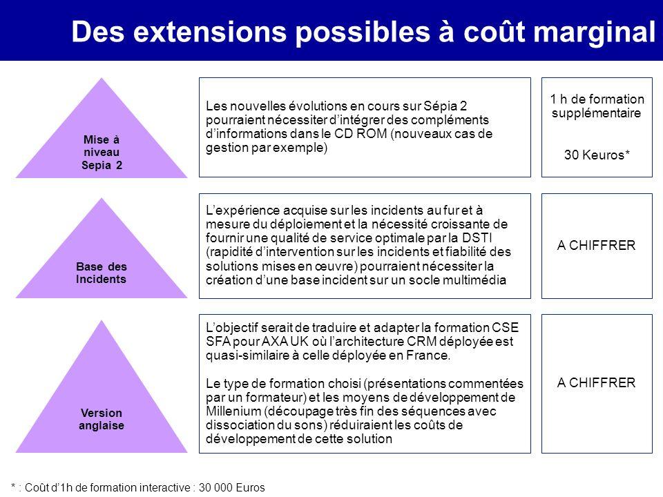 Des extensions possibles à coût marginal