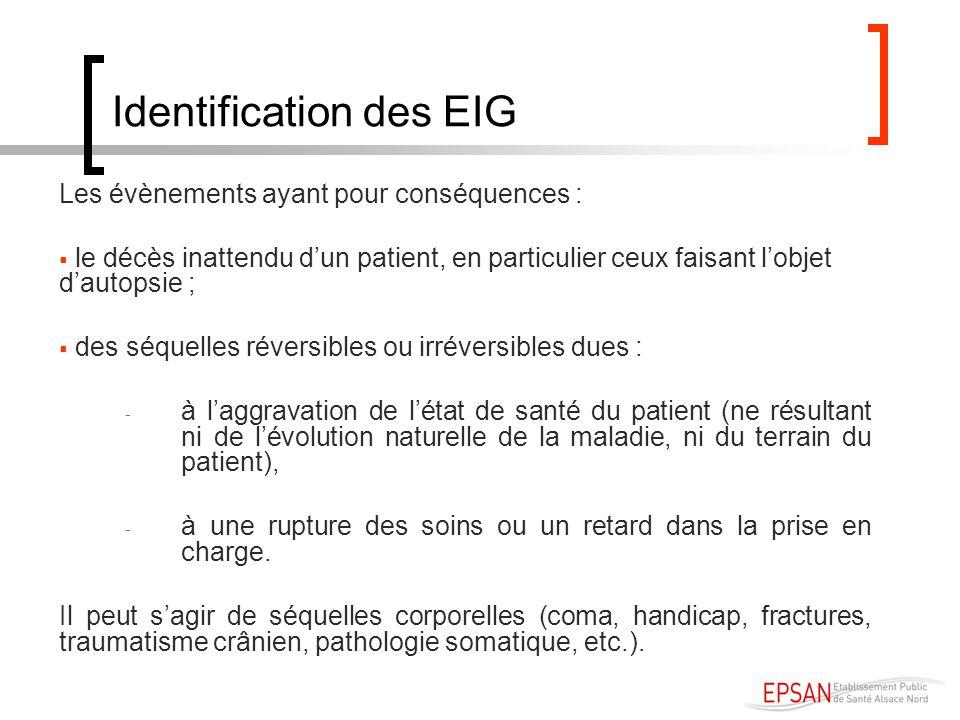 Identification des EIG