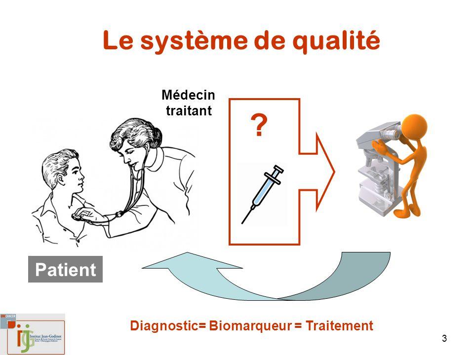 Le système de qualité Patient Médecin traitant