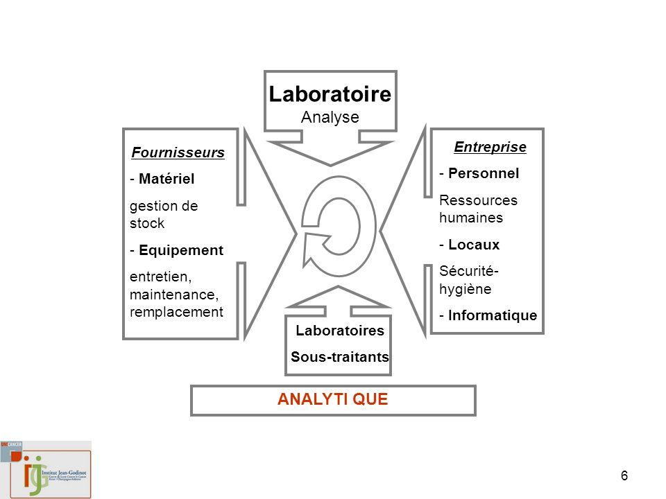 LaboratoireAnalyse ANALYTI QUE Entreprise Fournisseurs Personnel