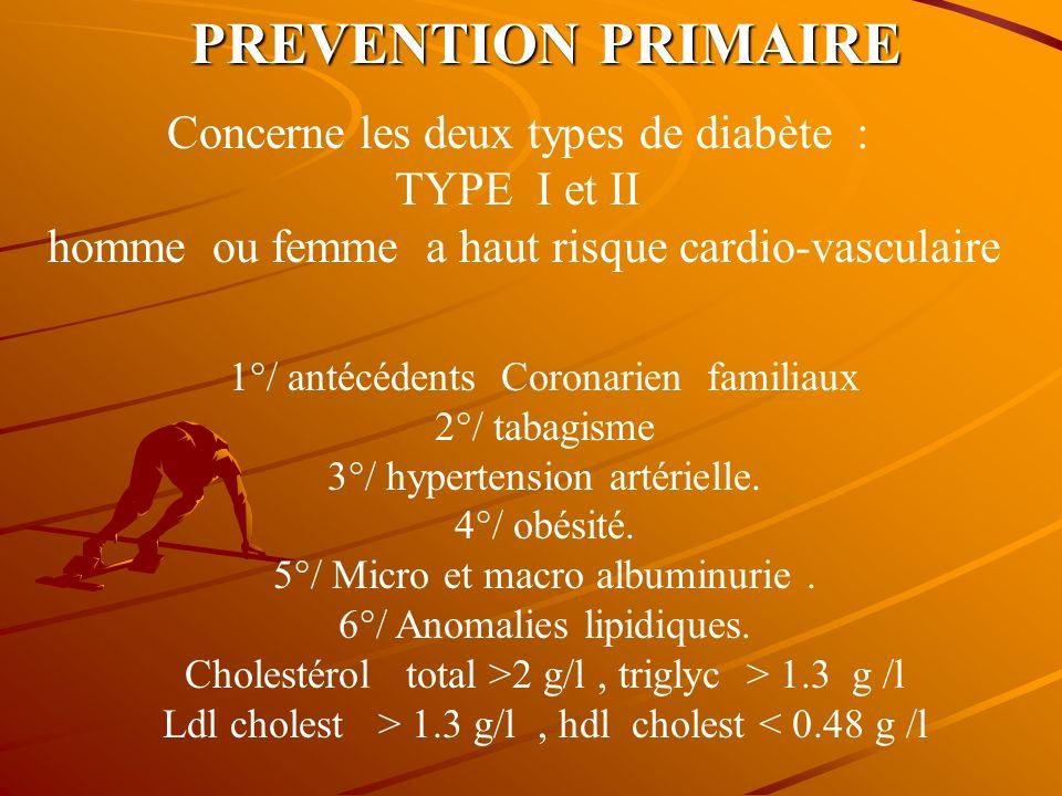 PREVENTION PRIMAIRE Concerne les deux types de diabète : TYPE I et II