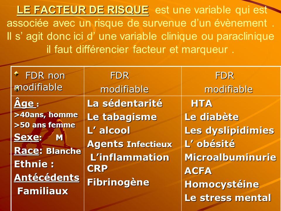 LE FACTEUR DE RISQUE est une variable qui est associée avec un risque de survenue d'un évènement . Il s' agit donc ici d' une variable clinique ou paraclinique il faut différencier facteur et marqueur .
