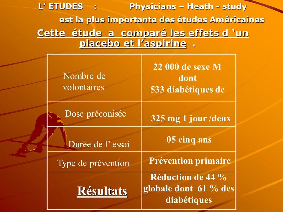 Réduction de 44 % globale dont 61 % des diabétiques