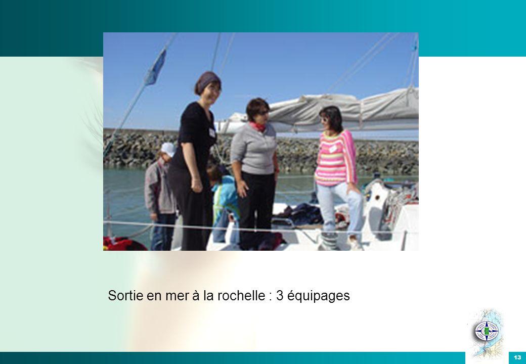 Sortie en mer à la rochelle : 3 équipages