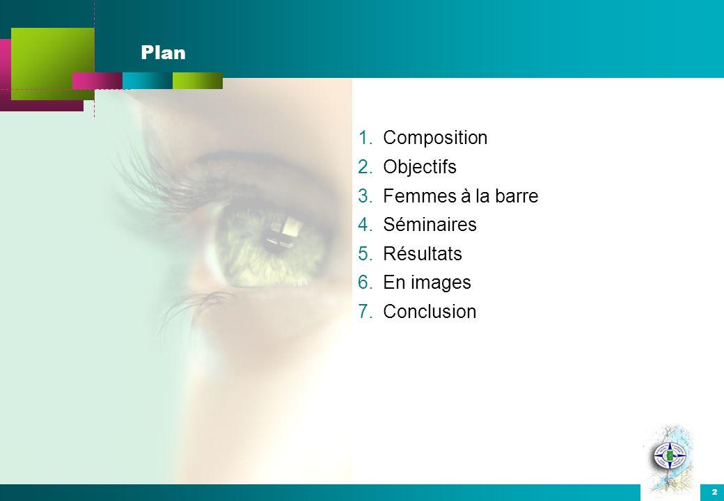 Plan Composition Objectifs Femmes à la barre Séminaires Résultats