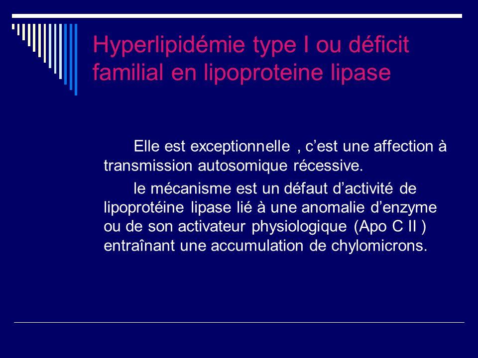 Hyperlipidémie type I ou déficit familial en lipoproteine lipase