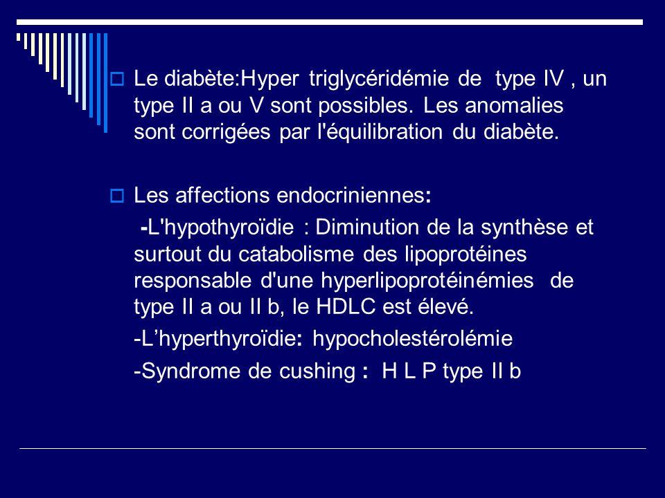 Le diabète:Hyper triglycéridémie de type IV , un type II a ou V sont possibles. Les anomalies sont corrigées par l équilibration du diabète.