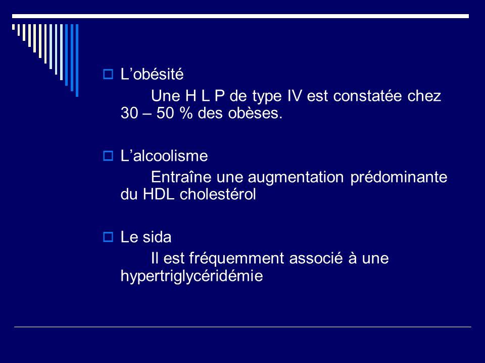 L'obésité Une H L P de type IV est constatée chez 30 – 50 % des obèses. L'alcoolisme. Entraîne une augmentation prédominante du HDL cholestérol.