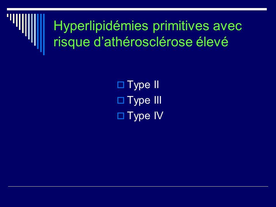 Hyperlipidémies primitives avec risque d'athérosclérose élevé