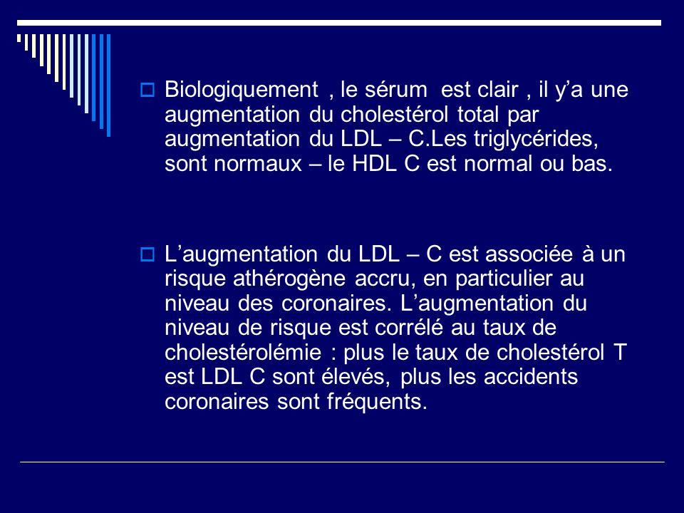 Biologiquement , le sérum est clair , il y'a une augmentation du cholestérol total par augmentation du LDL – C.Les triglycérides, sont normaux – le HDL C est normal ou bas.