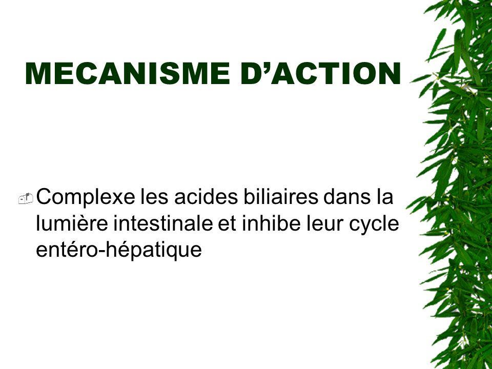 MECANISME D'ACTION Complexe les acides biliaires dans la lumière intestinale et inhibe leur cycle entéro-hépatique.