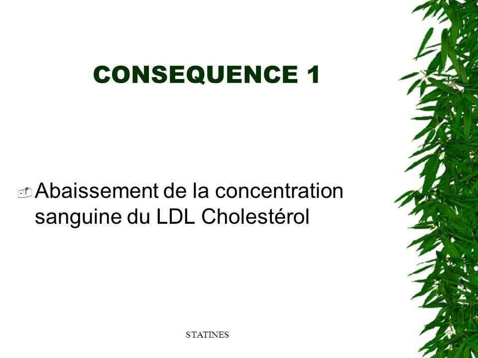 CONSEQUENCE 1 Abaissement de la concentration sanguine du LDL Cholestérol STATINES