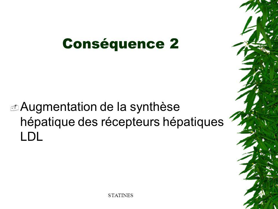 Conséquence 2 Augmentation de la synthèse hépatique des récepteurs hépatiques LDL STATINES
