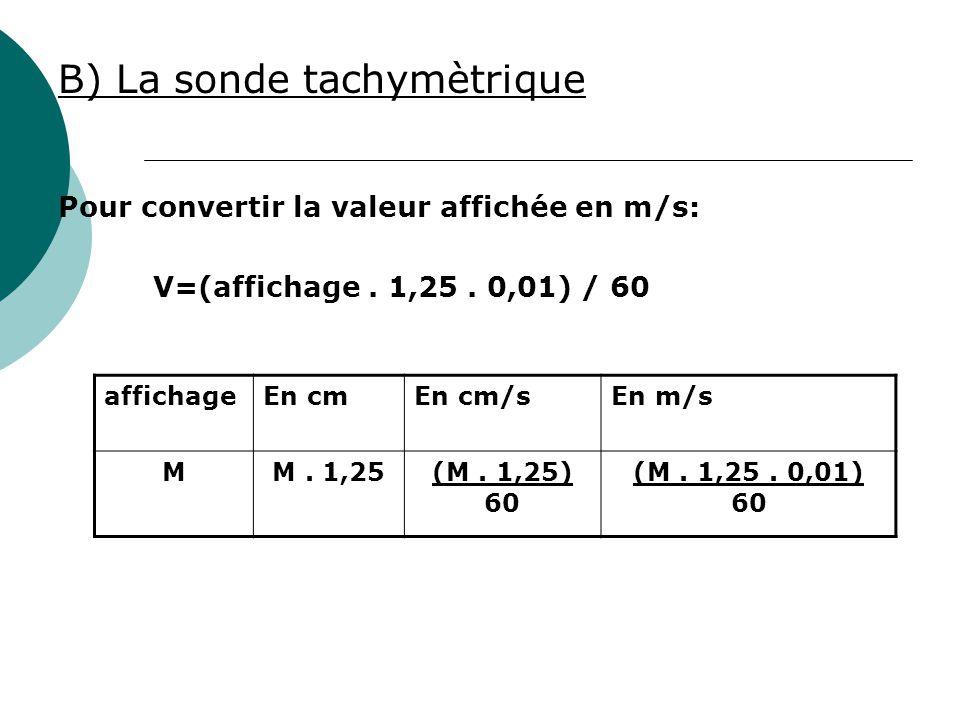 B) La sonde tachymètrique
