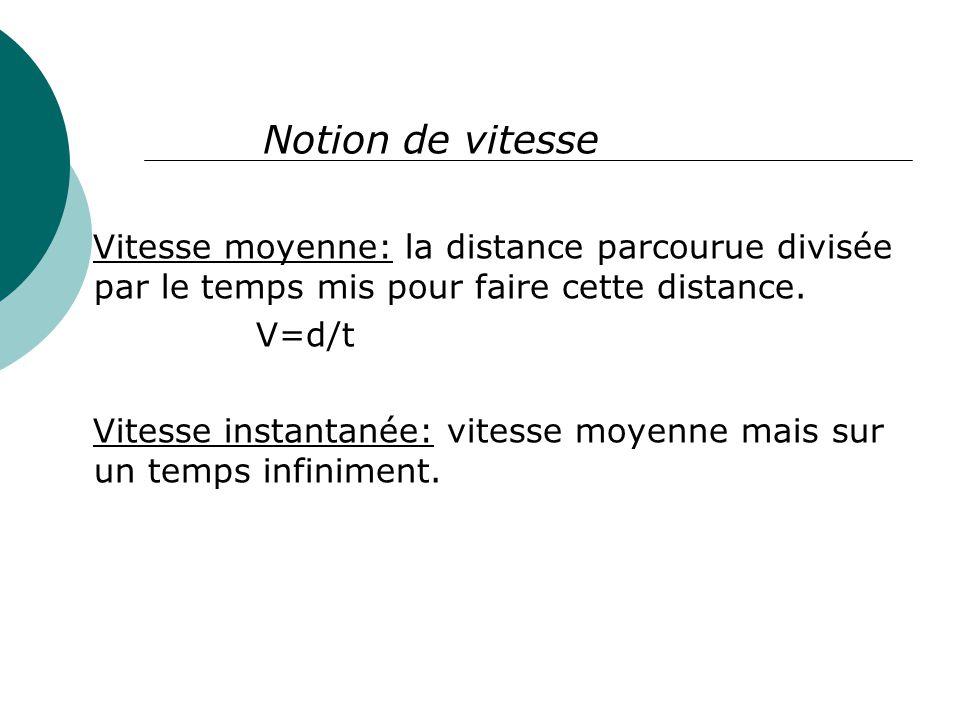 Notion de vitesse Vitesse moyenne: la distance parcourue divisée par le temps mis pour faire cette distance.