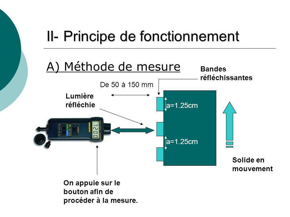 II- Principe de fonctionnement