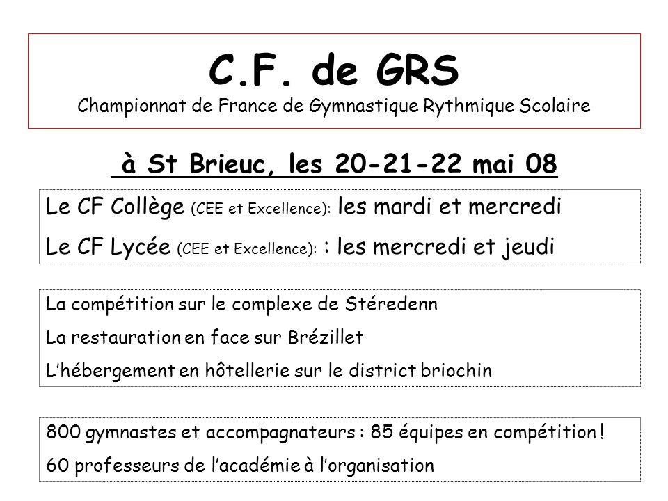 C.F. de GRS Championnat de France de Gymnastique Rythmique Scolaire